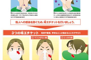 インフルエンザの正しい予防方法は? うがいは効果あり?